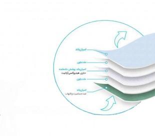 ماسک تنفسی پنج لایه سوپاپ دار - مدیسا پلیمر آریا