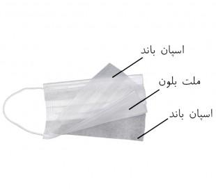ماسک سه لایه اسپان باند - ISC