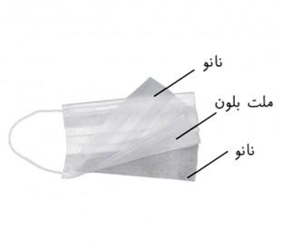 ماسک سه لایه نانو - ISC