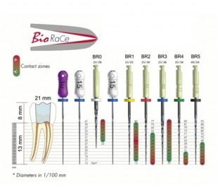 فایل روتاری BioRaCe تک سایز - FKG