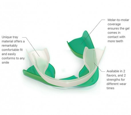 UltraDent - 15% Opalescence GO Tooth Whitening