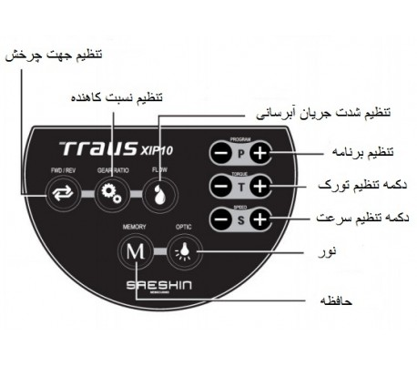 Saeshin - Traus SIP10 Implant Motor