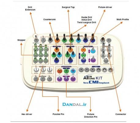Neobiotech   Cmi   ایمپلنت سی ام آی