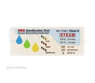 Karan Behbood - Class 6 Strelization Test
