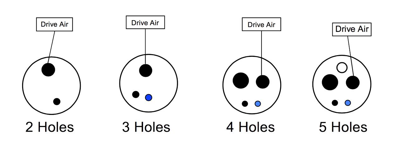 dental turbine lubrication - drive air