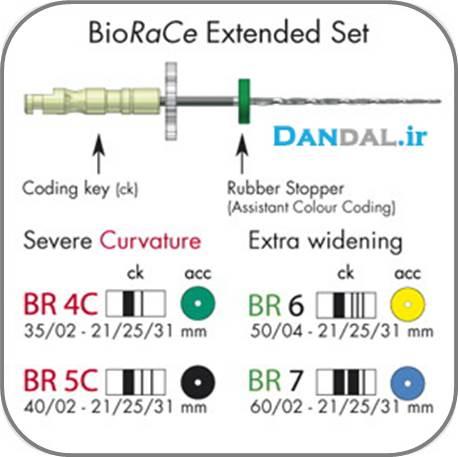FKG - BioRaCe - Extended