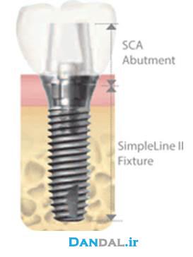 Dentium - SimpleLine II