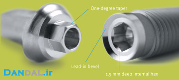 Zimmer - Screw – Vent Implant System