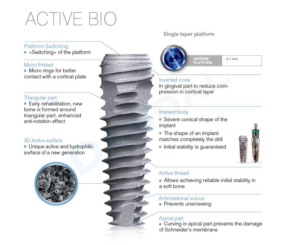 alpha dent active bio