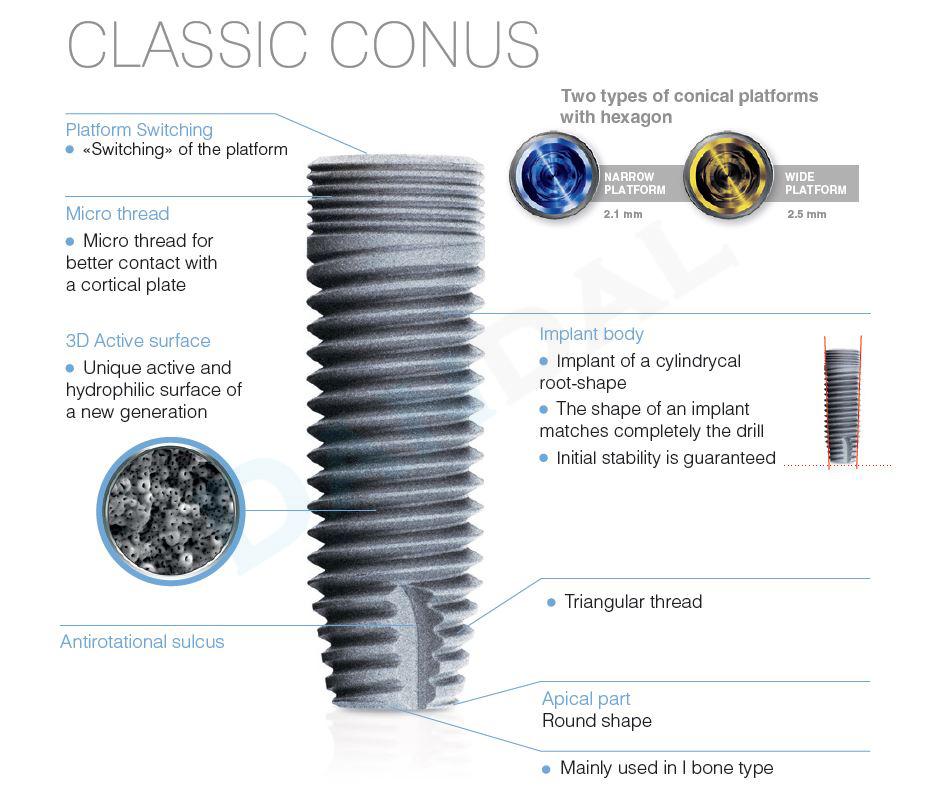 alpha dent classic conus