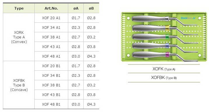 osteotome kit-dentium