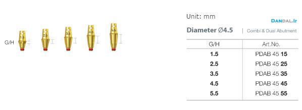 planning kit-dentium